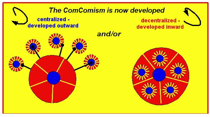 centrlized_decentrlized.jpg